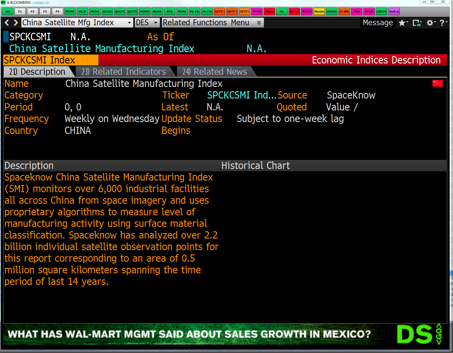 A historic first: Spaceknow's Satellite Manufacturing Index (SMI) on Bloomberg Terminals. Imagery ©Bloomberg 2016