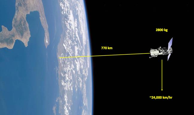 Satellite location