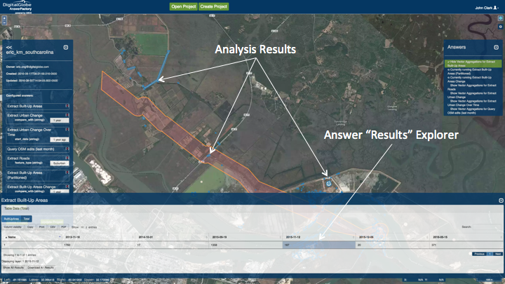 A web-based application allowing users to autonomously detect new potential structures, human activity and roads near their assets utilizing DigitalGlobe high-resolution satellite imagery.