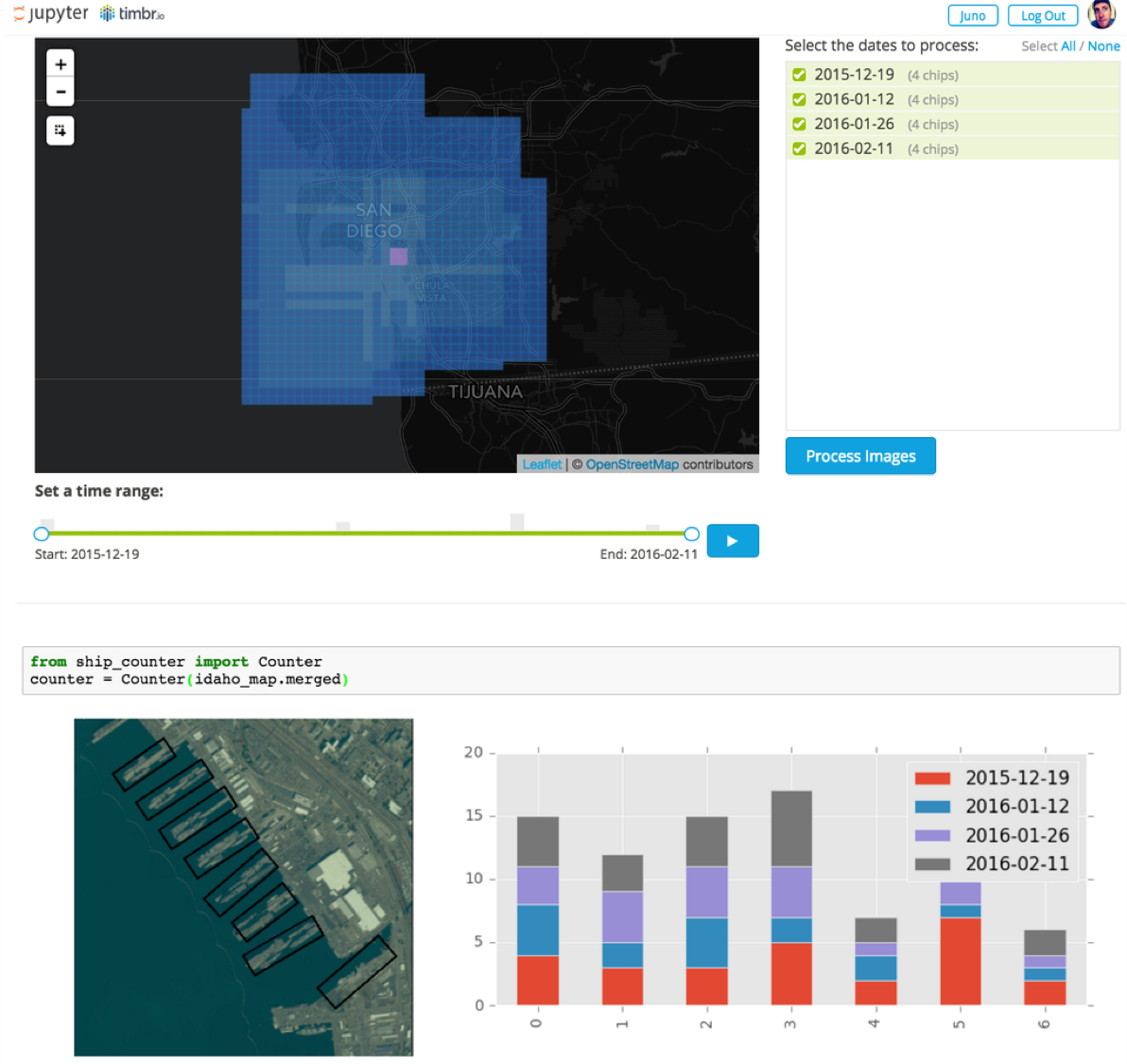 Interactively selecting GBDX imagery and calculating aggregate ship activity over time