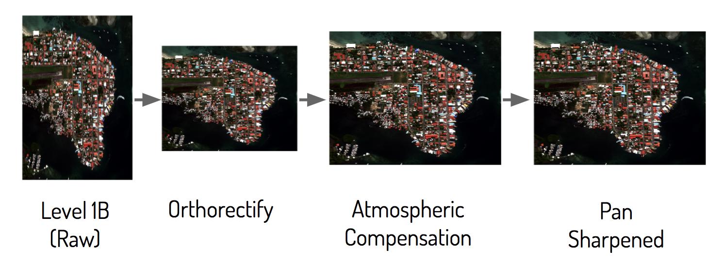 cloud-native geospatial processing